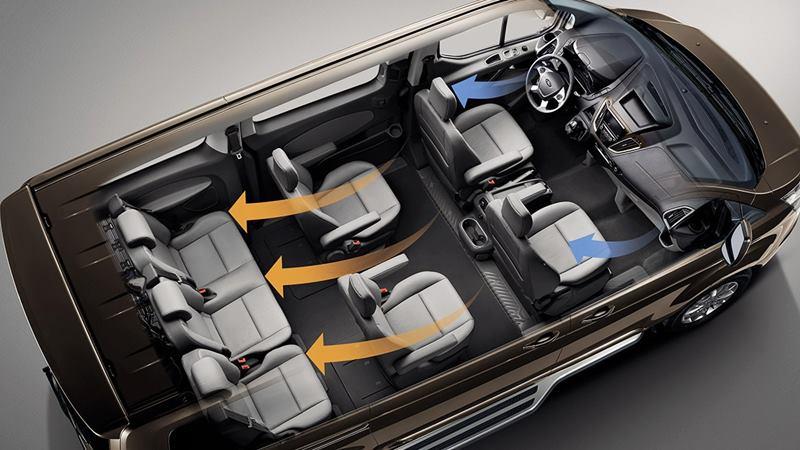 Thông số kỹ thuật và trang bị xe 7 chỗ Ford Tourneo 2019 tại Việt Nam - Ảnh 4