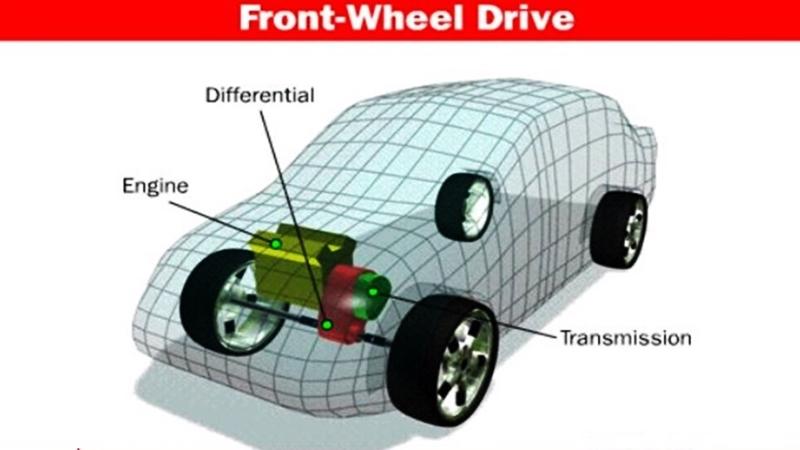 Ưu và nhược điểm của hệ dẫn động cầu trước FWD trên xe ô tô - Ảnh 1