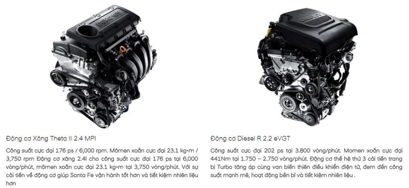 Động cơ Diesel – Điều làm nên danh tiếng cho Hyundai Santa Fe - Ảnh 6