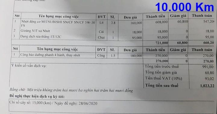Chi phí bảo dưỡng định kỳ xe Mitsubishi Xpander theo các mốc KM - Ảnh 5
