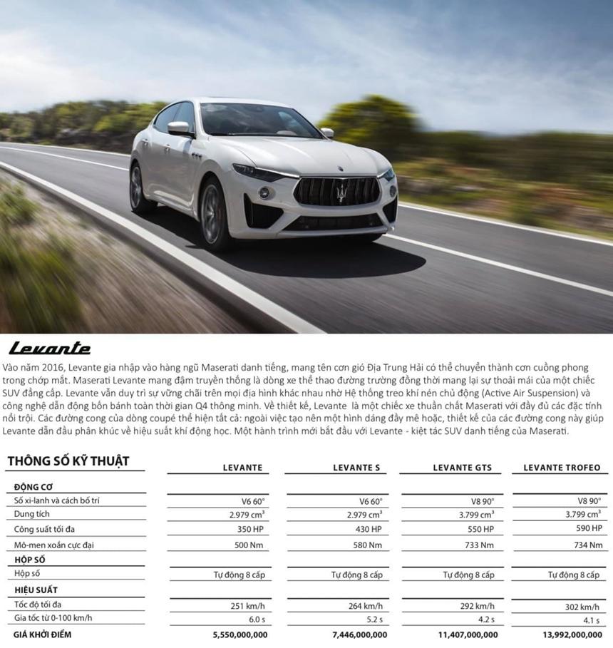 Bảng giá xe Maserati 2021 - Ảnh 2