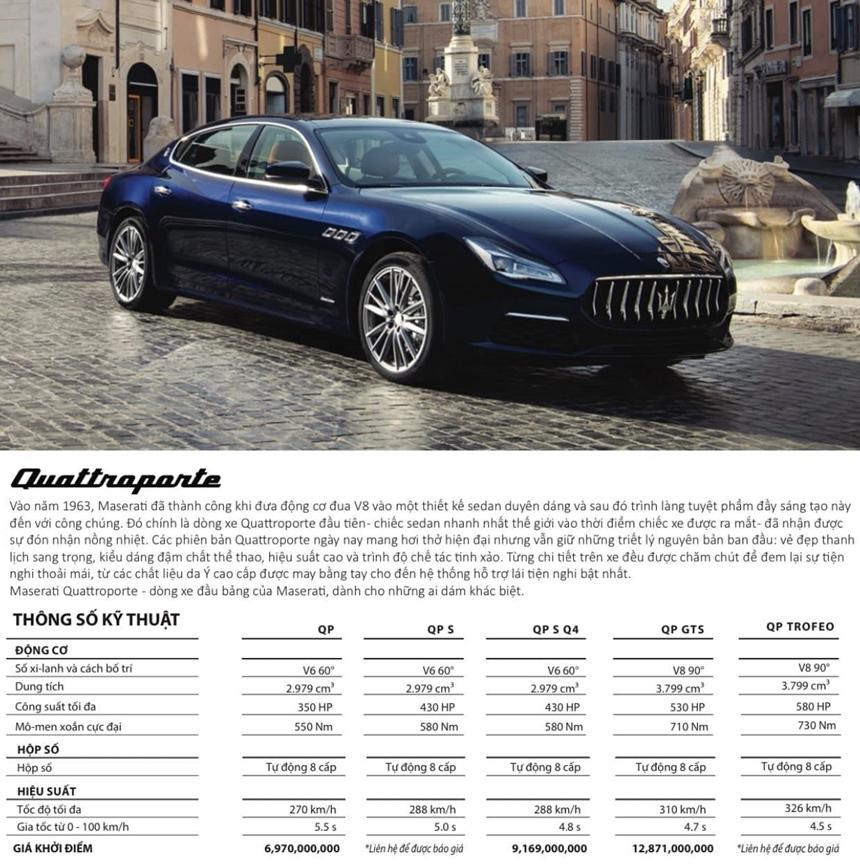 Bảng giá xe Maserati 2021 - Ảnh 4
