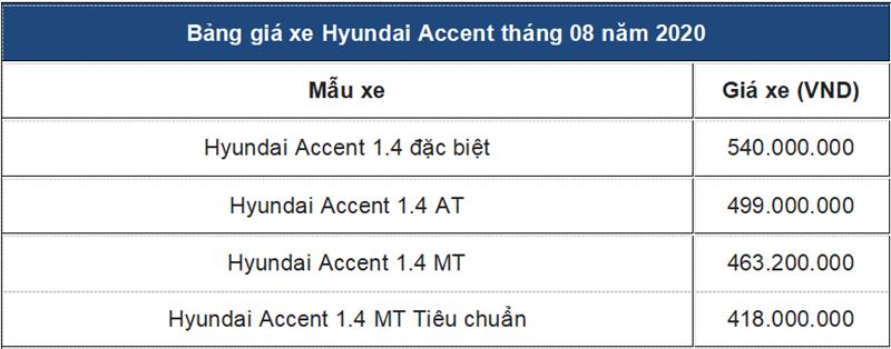 HYUNDAI PHAM HÙNG - Khuyến mãi cực khủng ACCENT MT và GRAND I10 SEDAN MT - Ảnh 4