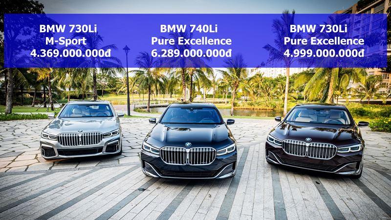 Giá bán xe BMW 2020 mới ra mắt tại Việt Nam - Ảnh 3
