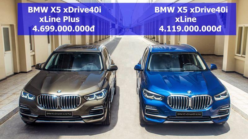 Giá bán xe BMW 2020 mới ra mắt tại Việt Nam - Ảnh 5