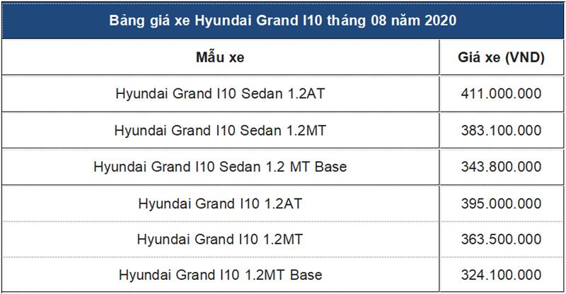 HYUNDAI PHAM HÙNG - Khuyến mãi cực khủng ACCENT MT và GRAND I10 SEDAN MT - Ảnh 6