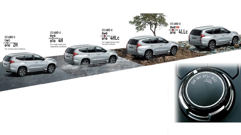 Điều chỉnh bơm áp suất lốp xe để đi đường xấu, Off-Road - Ảnh 3