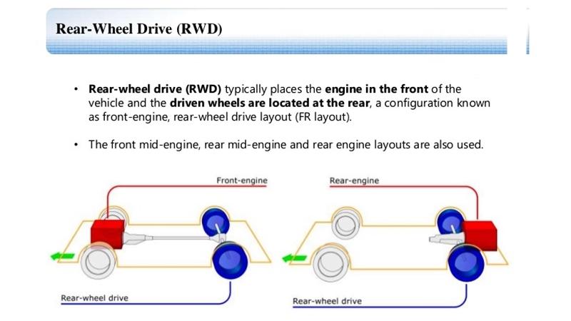 Ưu nhược điểm của hệ dẫn động cầu sau RWD trên xe ô tô - Ảnh 2