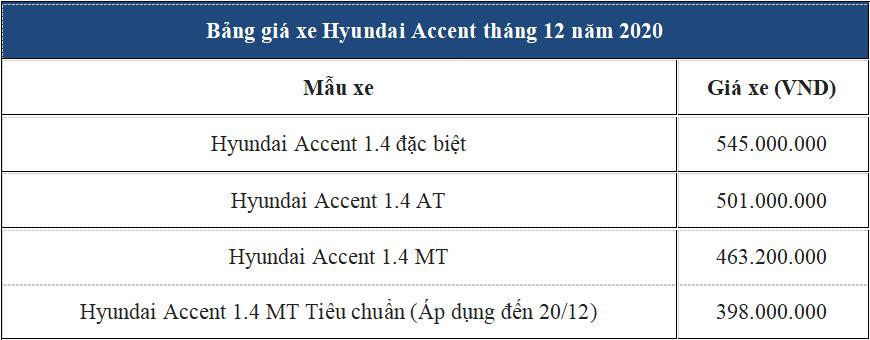 CHÀO 2021 - Giá siêu tốt tại Hyundai Phạm Hùng - Ảnh 3
