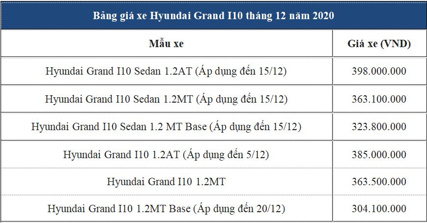 CHÀO 2021 - Giá siêu tốt tại Hyundai Phạm Hùng - Ảnh 5