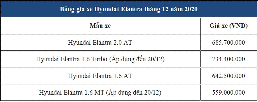 CHÀO 2021 - Giá siêu tốt tại Hyundai Phạm Hùng - Ảnh 7