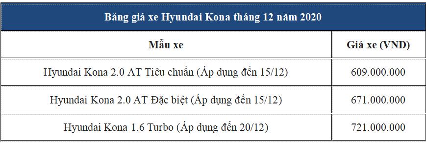 CHÀO 2021 - Giá siêu tốt tại Hyundai Phạm Hùng - Ảnh 9