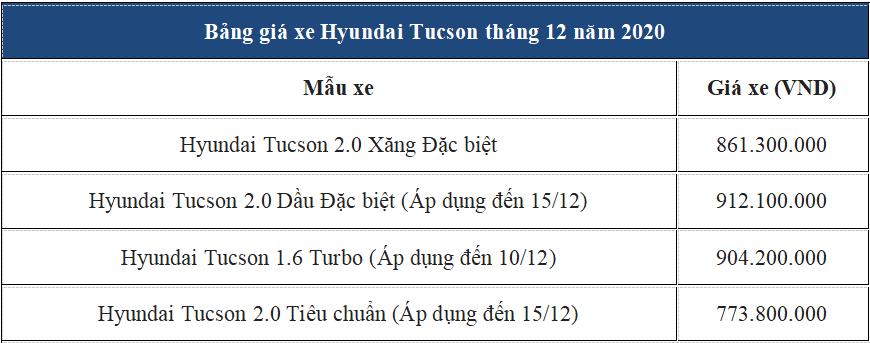 CHÀO 2021 - Giá siêu tốt tại Hyundai Phạm Hùng - Ảnh 11