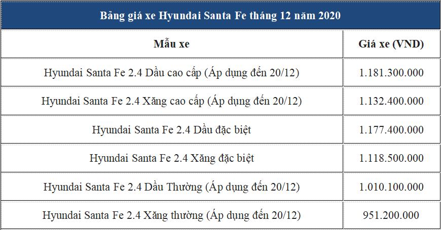 CHÀO 2021 - Giá siêu tốt tại Hyundai Phạm Hùng - Ảnh 13