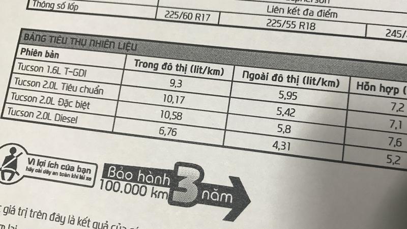 Mức tiêu hao nhiên liệu Hyundai Tucson máy dầu CKD chỉ 4,31L/100Km - Ảnh 3