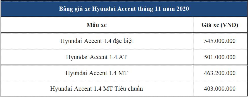 Hyundai Phạm Hùng khuyến mãi đặc biệt - Chào đón Ngày nhà giáo Việt Nam - Ảnh 3