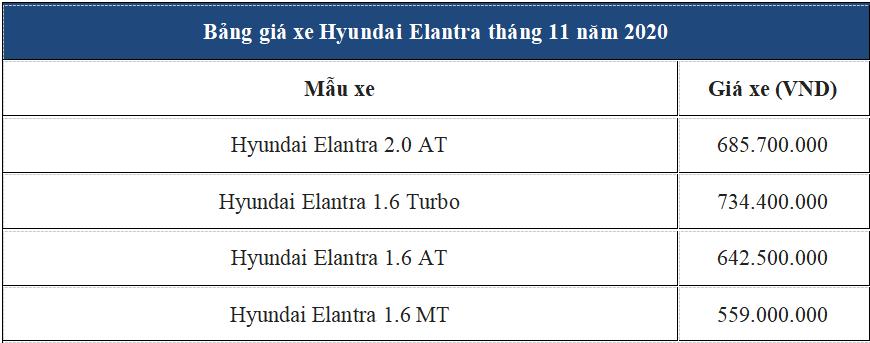 Hyundai Phạm Hùng khuyến mãi đặc biệt - Chào đón Ngày nhà giáo Việt Nam - Ảnh 7