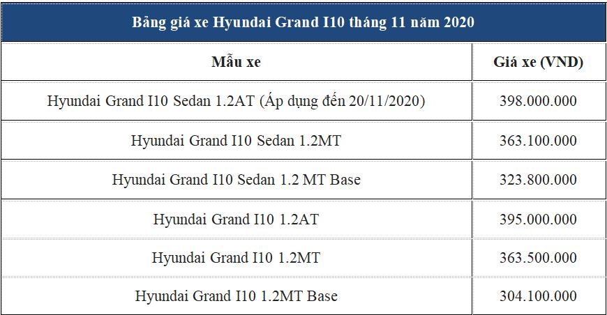 Hyundai Phạm Hùng khuyến mãi đặc biệt - Chào đón Ngày nhà giáo Việt Nam - Ảnh 5