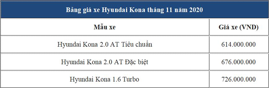 Hyundai Phạm Hùng khuyến mãi đặc biệt - Chào đón Ngày nhà giáo Việt Nam - Ảnh 9