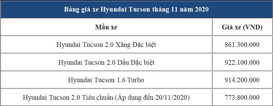 Hyundai Phạm Hùng khuyến mãi đặc biệt - Chào đón Ngày nhà giáo Việt Nam - Ảnh 11