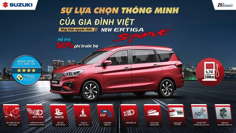Cùng tầm giá, chọn Suzuki XL7, Ertiga mới hay mua xe cũ? - Ảnh 3