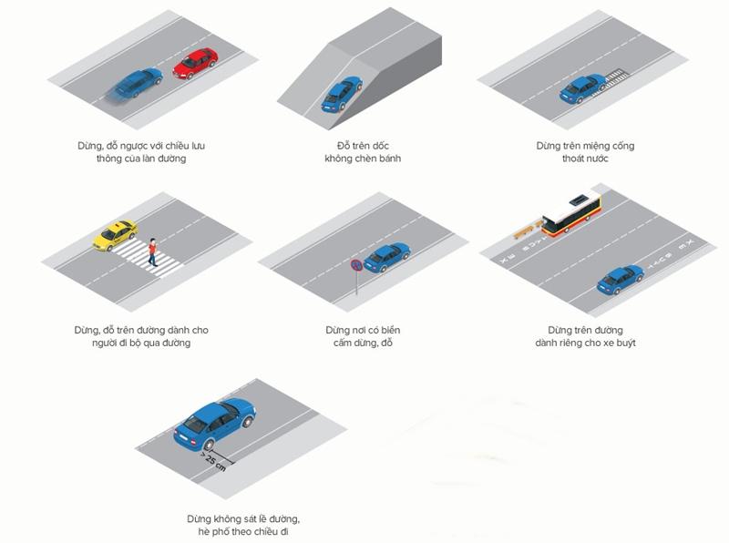 Mức phạt các lỗi vi phạm dừng đỗ xe ô tô - Ảnh 2