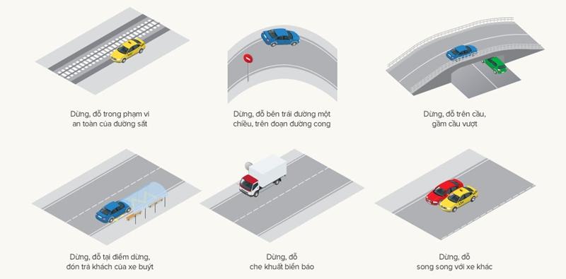 Mức phạt các lỗi vi phạm dừng đỗ xe ô tô - Ảnh 3