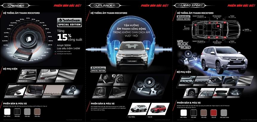 Giá bán bản đặc biệt SE của Mitsubishi Xpander, Outlander, Pajero Sport - Ảnh 2