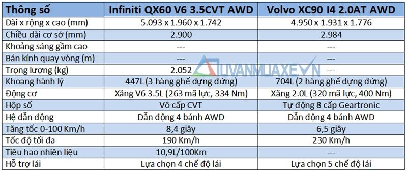 So sánh xe Infiniti QX60 và Volvo XC90 2018 tại Việt Nam - Ảnh 8