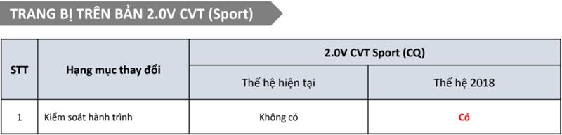 Chi tiết những thay đổi trên Toyota Altis 2018-2019 mới tại Việt Nam - Ảnh 7