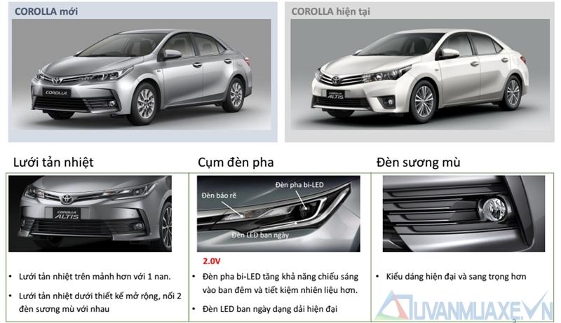 Những điểm thay đổi mới trên Toyota Altis 2018 tại Việt Nam - Ảnh 2