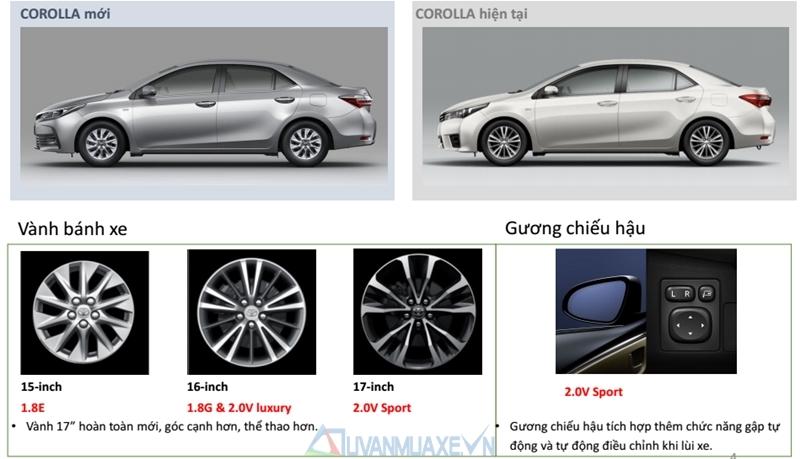 Những điểm thay đổi mới trên Toyota Altis 2018 tại Việt Nam - Ảnh 3