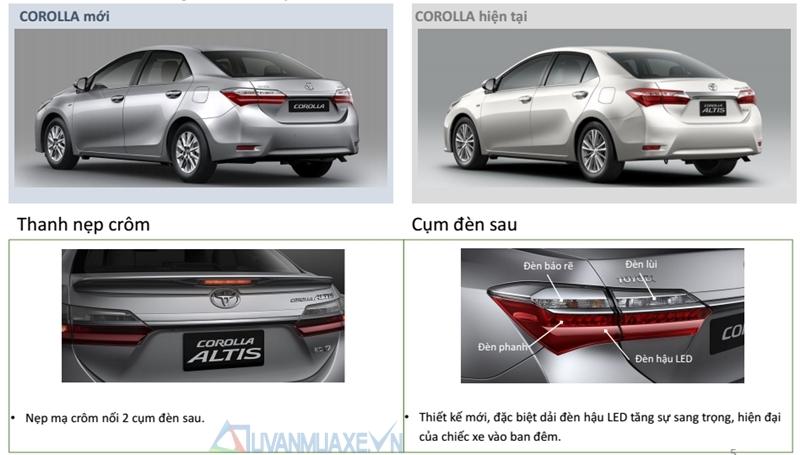 Những điểm thay đổi mới trên Toyota Altis 2018 tại Việt Nam - Ảnh 4