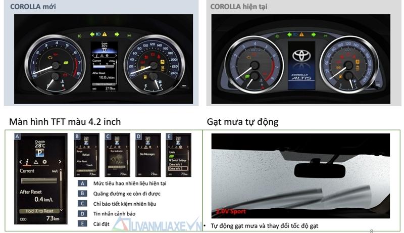 Những điểm thay đổi mới trên Toyota Altis 2018 tại Việt Nam - Ảnh 6