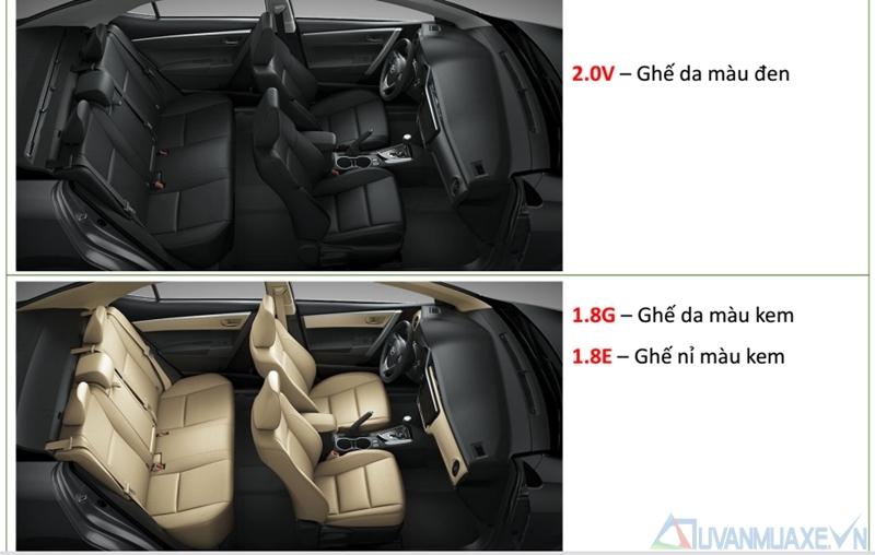 Những điểm thay đổi mới trên Toyota Altis 2018 tại Việt Nam - Ảnh 7
