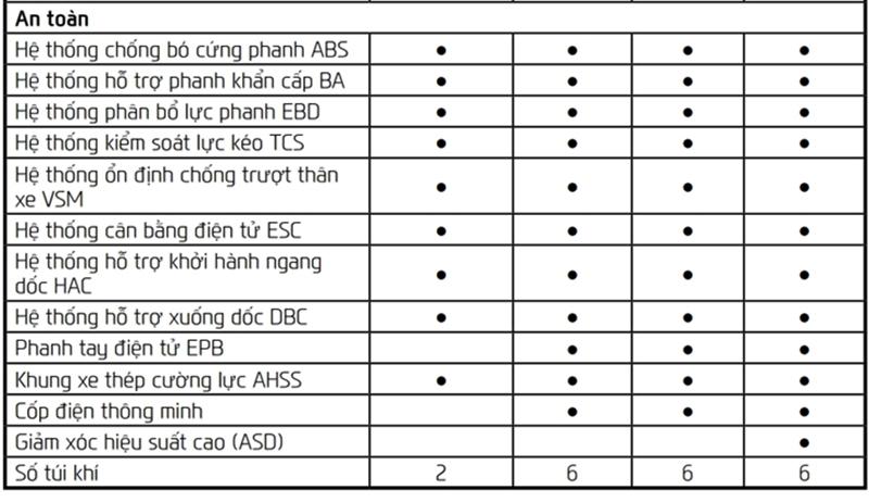 Thông số kỹ thuật xe Hyundai Tucson 2018 lắp ráp tại Việt Nam - Ảnh 16