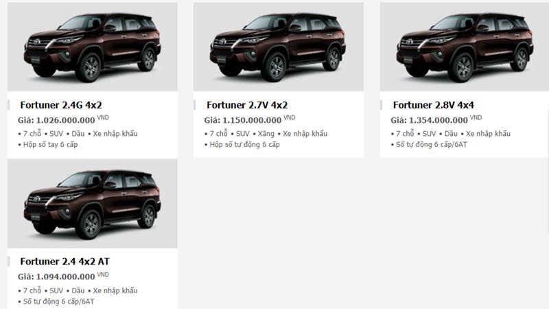 Giá xe Toyota Fortuner 2018 tại Việt Nam - tăng giá bán, thêm phiên bản - Ảnh 2