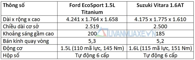 tskt-ford-ecosport-vs-suzuki-vitara