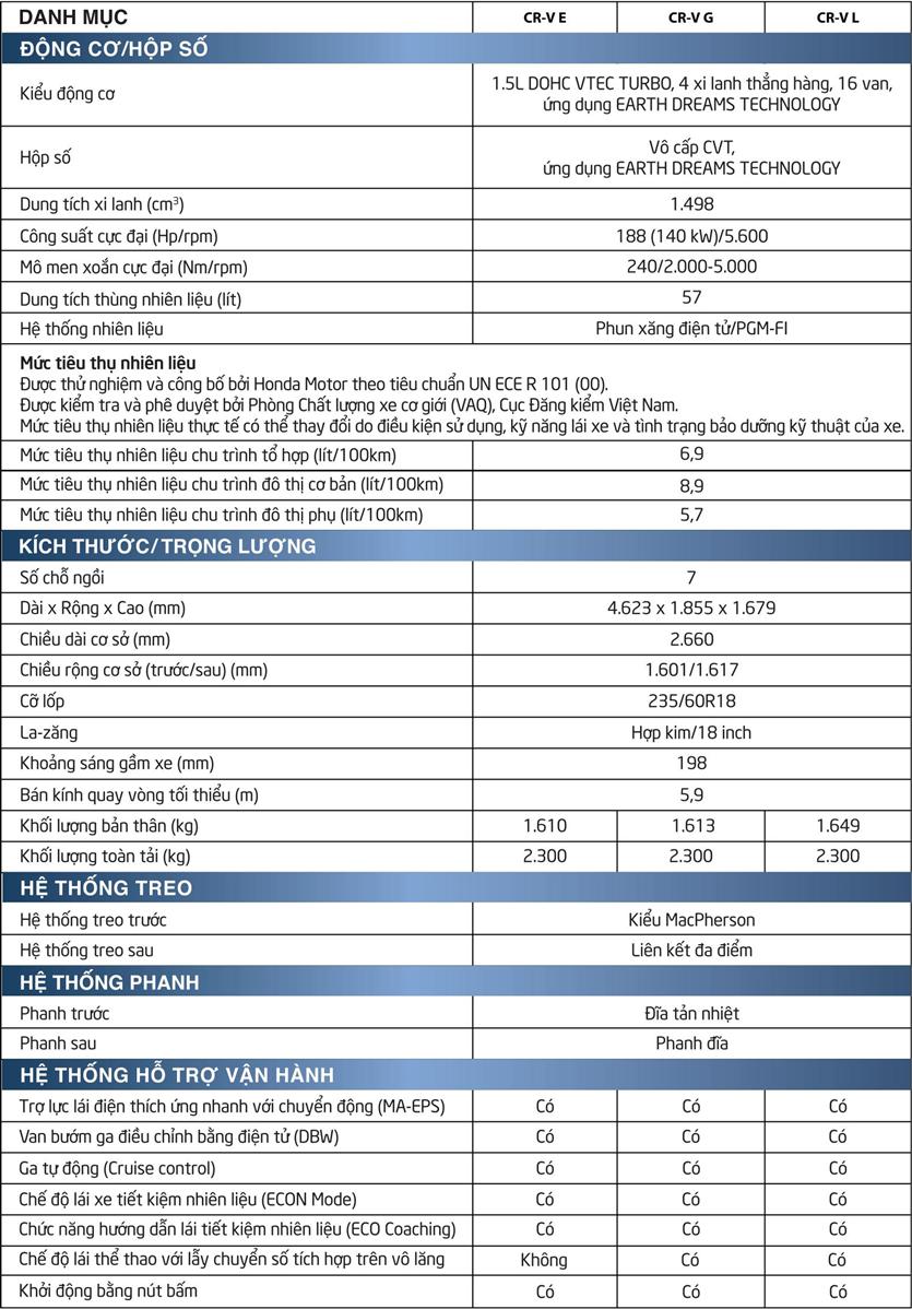 Chi tiết thông số và trang bị xe Honda CR-V 2020 lắp ráp tại Việt Nam - Ảnh 10