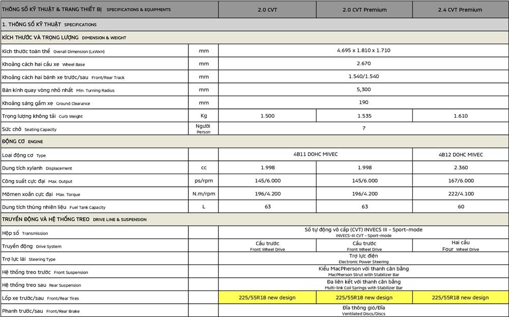 Chi tiết TSKT xe Mitsubishi Outlander 2.4 CVT 4WD Premium 2020 mới - Ảnh 8