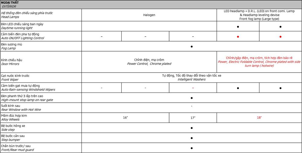 Thông số kỹ thuật và trang bị xe Mitsubishi Triton 2019 tại Việt Nam - Ảnh 12