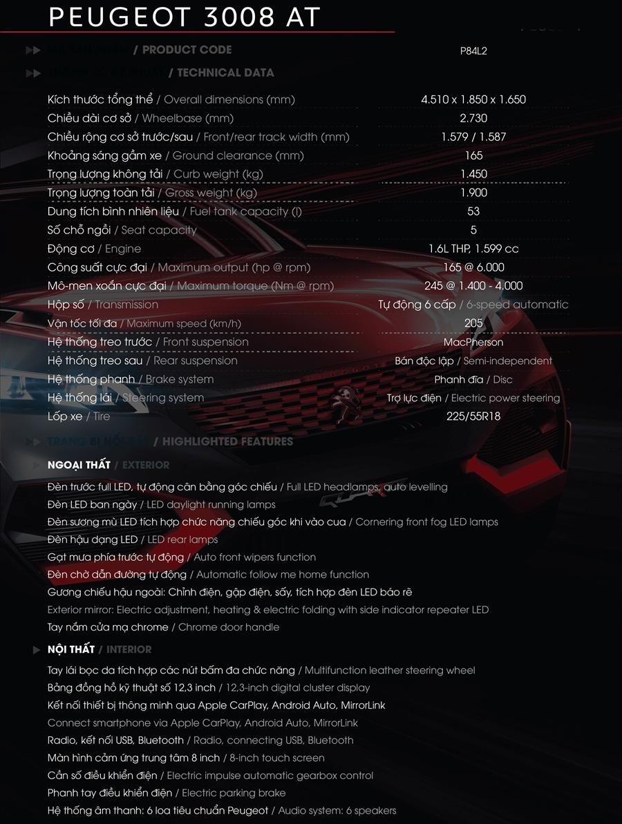 tskt-peugeot-3008-2020-viet-nam-tuvanmuaxe-1