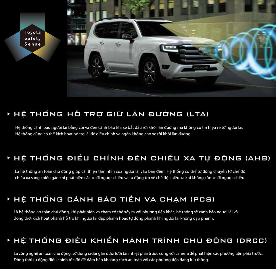 Thông số và trang bị xe Toyota Land Cruiser 2021-2022 tại Việt Nam - Ảnh 7