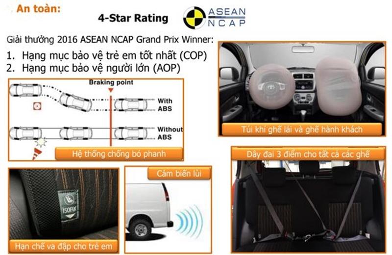 Thông số kỹ thuật xe Toyota Wigo 2018 tại Việt Nam - Ảnh 8